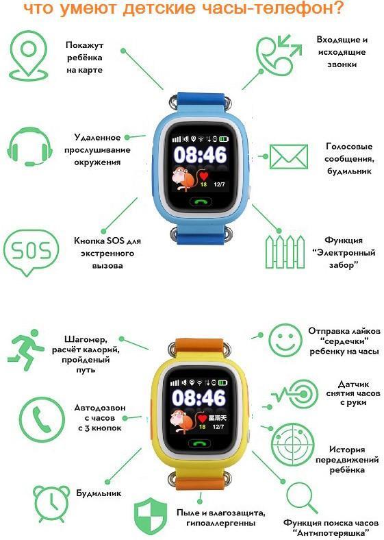 Обзор умных часов Smart baby watch q80