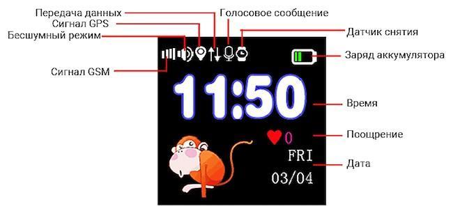 Обзор детских часов Smart baby watch Q90