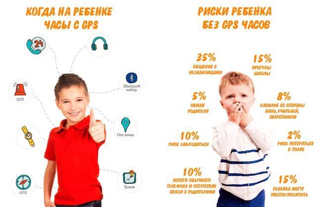 Обзор детских смарт часов JET Kid Start: функции, настройка, отзывы