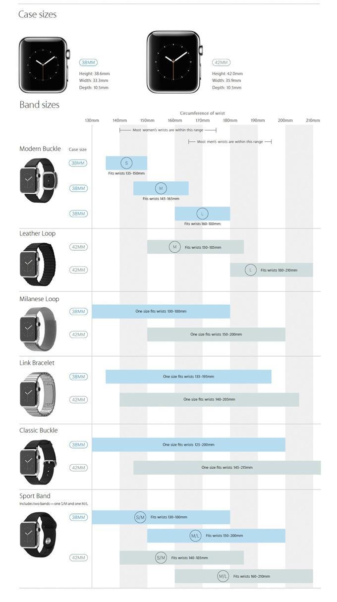 Какие Apple Watch лучше выбрать – 38mm или 42mm?