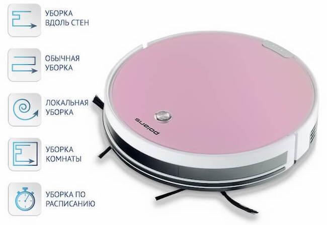 Обзор и тестирование робота-пылесоса Поларис pvcr 0826