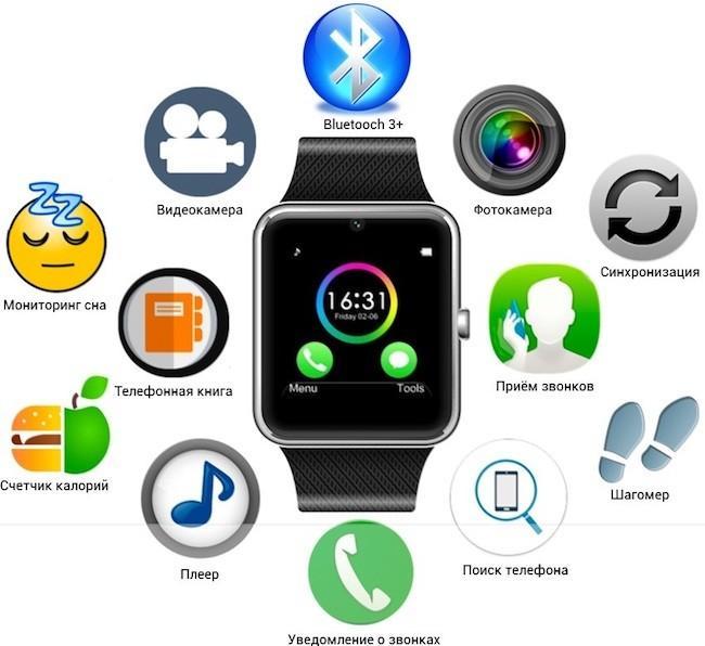 Рейтинг смарт-часов с функцией телефона