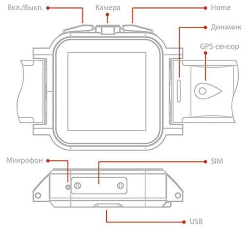 Часы IconBit Callisto 100: компактный смартфон на руке