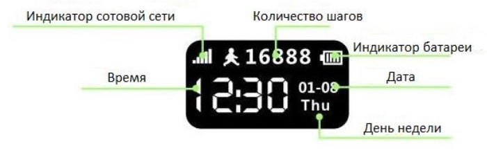 Смарт часы-телефон MyRope R11 с навигатором GPS