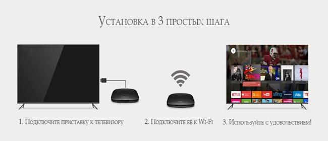 Обзор приставки Xiaomi Mi Box 3 (международная версия)