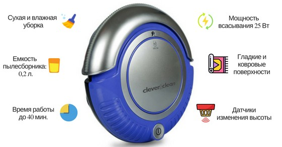 Робот-пылесос Clever & Clean - обзор и сравнение функционала разных моделей