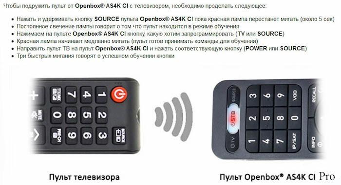 Openbox AS4K CI Pro - обзор спутникового ресивера и сравнение с предыдущей версией