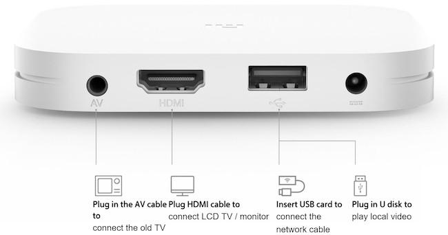 Обзор телевизионной приставки и медиа-плейера Xiaomi Mi Box 4