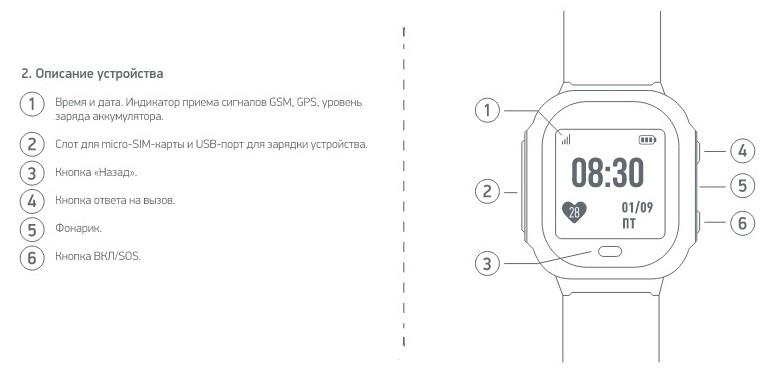 Детские смарт часы JET Kid Scout с GPS и фонариком – обзор с инструкцией