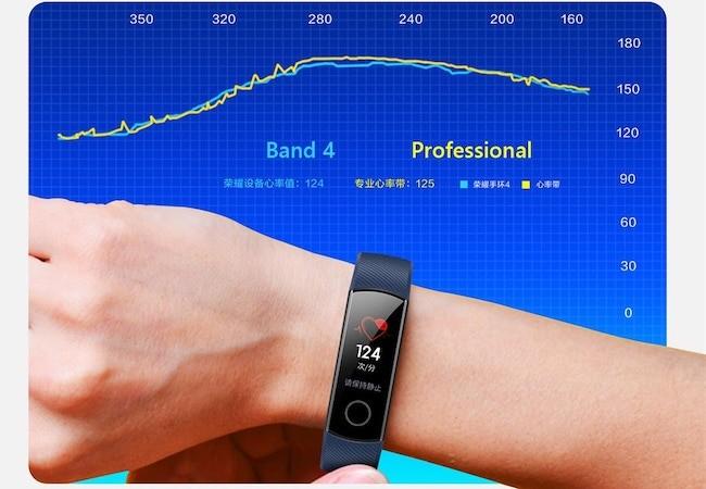 Смарт браслет Huawei Honor Band 4 – обзор функционала и настроек
