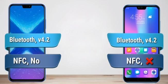 Сравнительный обзор Honor 8X против Honor 10