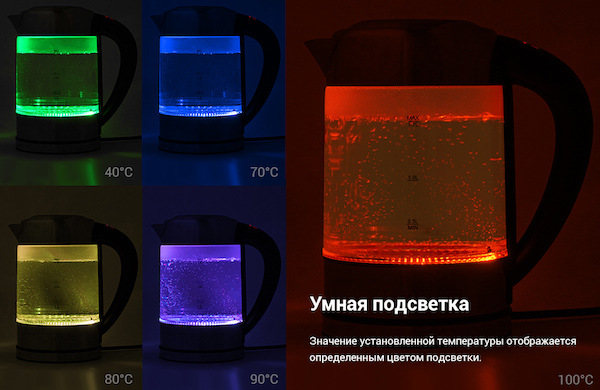 Обзор электрического чайника Kitfort KT-624