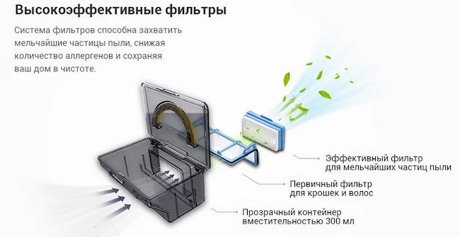 Бюджетный робот-пылесос iLife V50 для сухой уборки