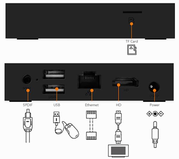 ТВ-бокс Tanix TX9 Pro - HDR, AFR, 8 ядер 3/32