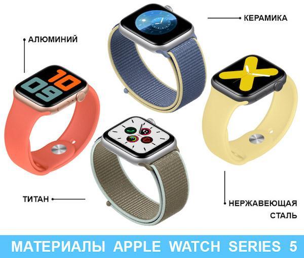 Отличие Apple Watch 4 от 5: Какие Apple Watch купить в 2020