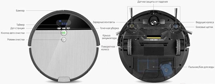 12 лучших роботов пылесосов до 20000 рублей