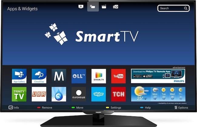 Как подключить и настроить Smart TV: пошаговая инструкция для разных производителей