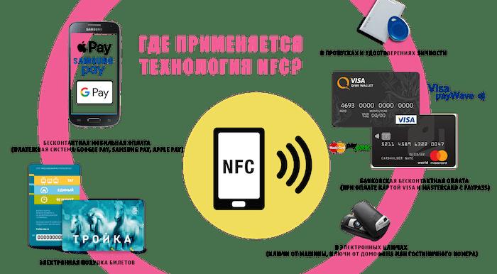 Внешний NFC модуль: что это такое, как установить